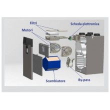 Scheda Elettronica per Cube 300/370