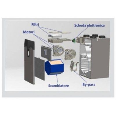 Kit Pannello Frontale + Pannello Utente Cube 300/370